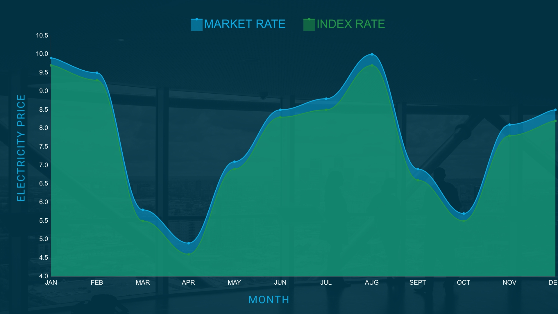 index-rates-electricity