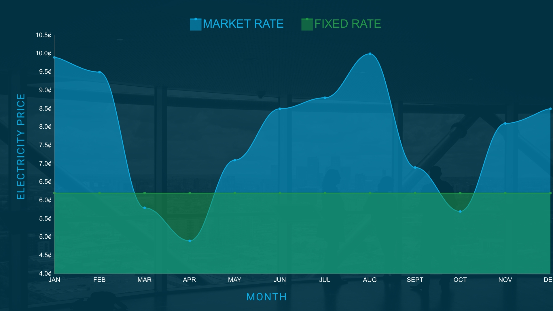 fixed-electric-rates