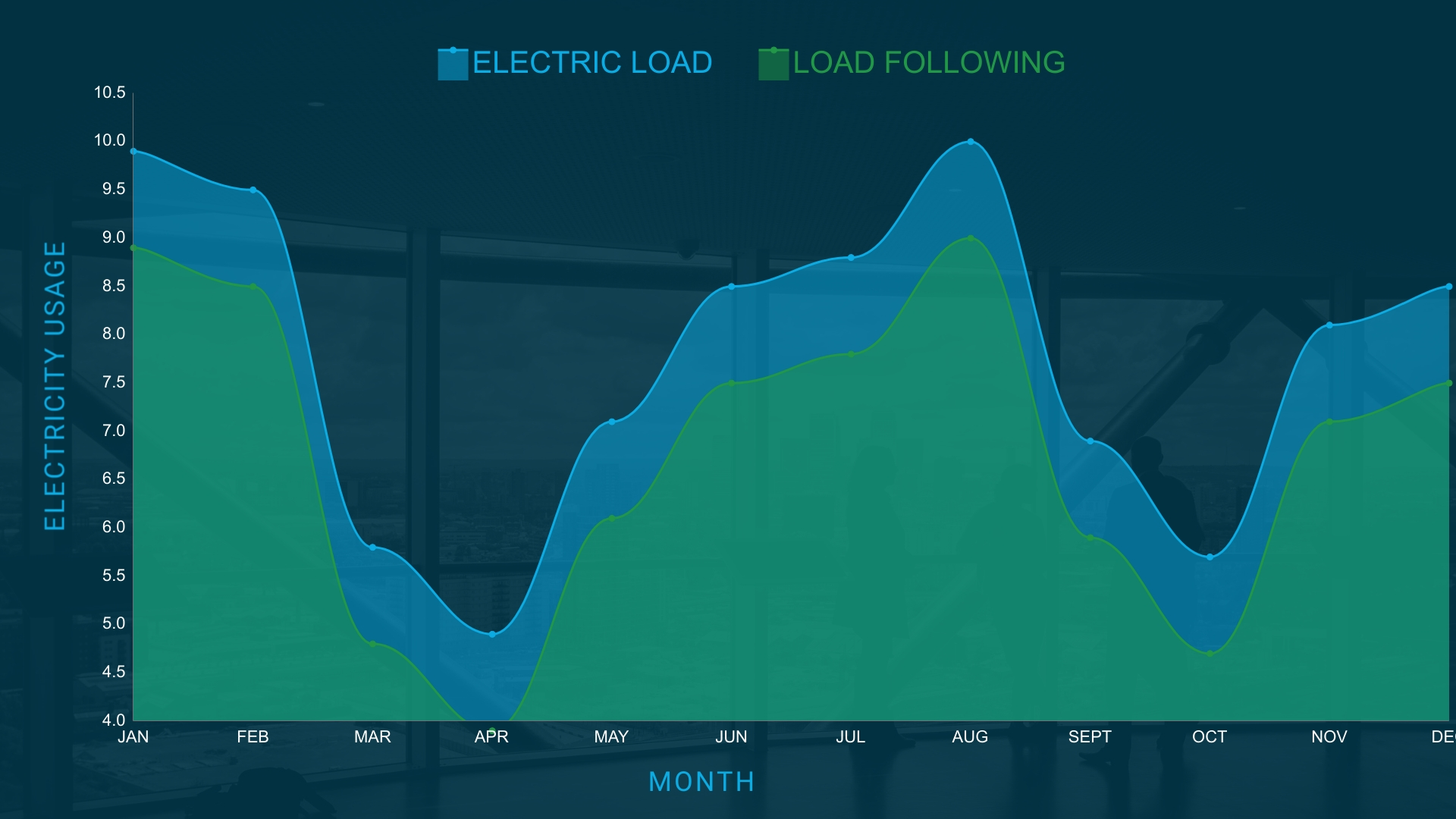 load-following-block-index